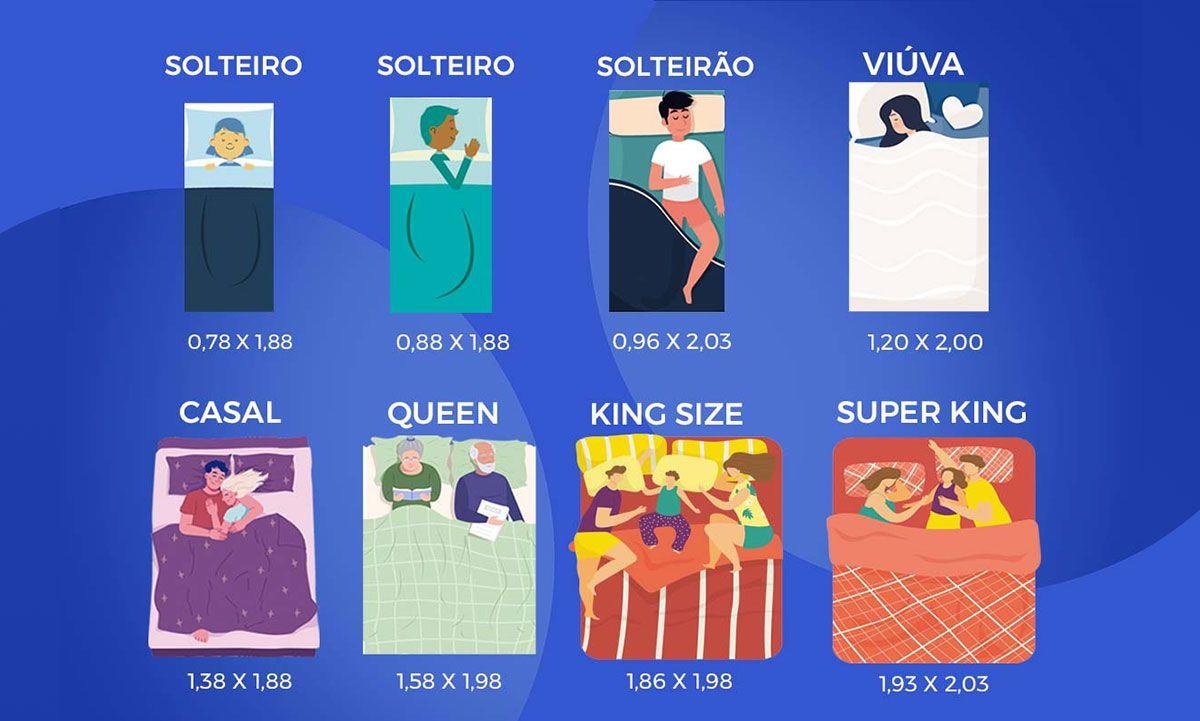 1aeec94d60 Diferença entre o tamanho dos colchões - Costa Rica Colchões