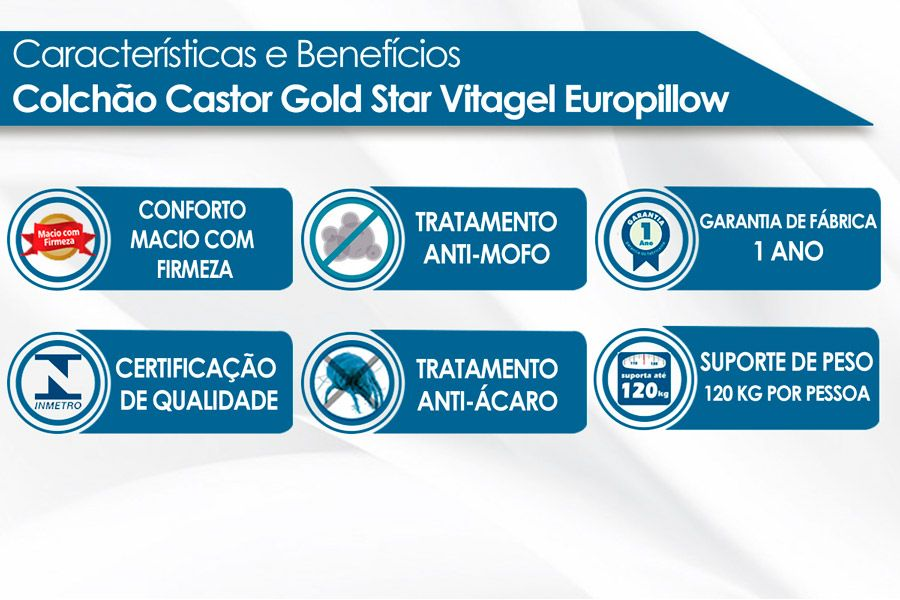 Colchão Castor de Molas Pocket Gold Star Vitagel Europillow