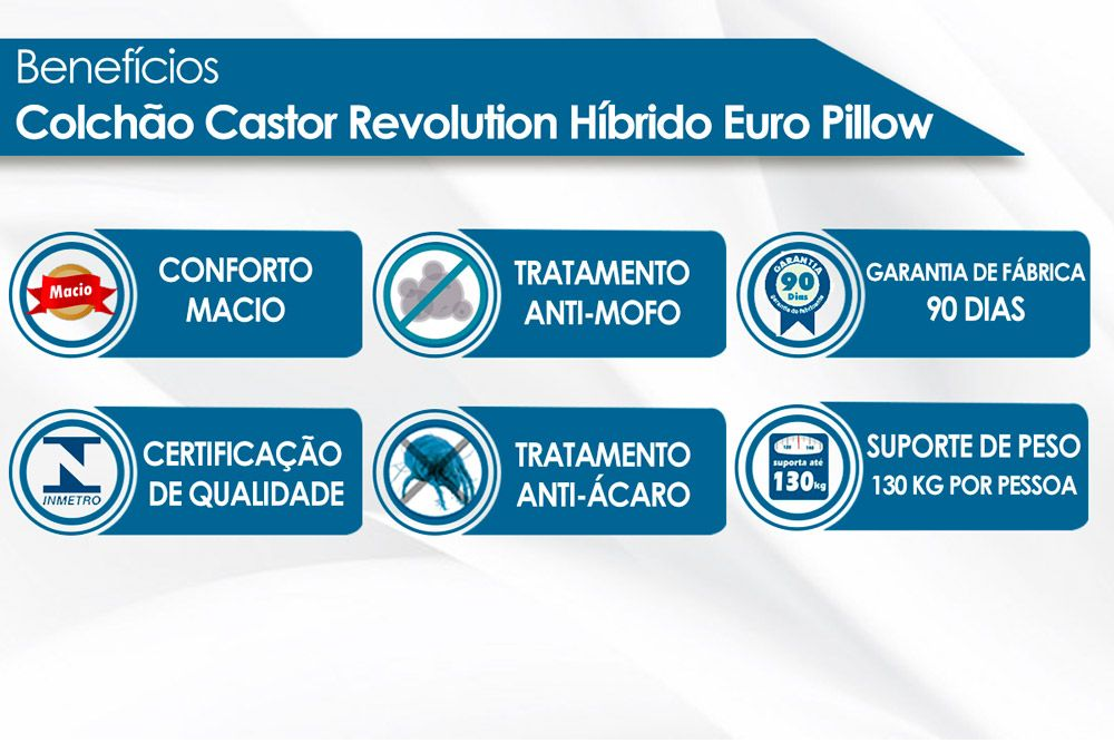 Colchão Castor de Molas Pocket Revolution Híbrido Euro Pillow