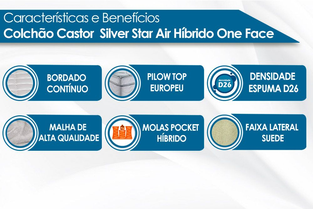 Colchão Castor de Molas Pocket Silver Star Air Híbrido One Face Euro Pillow