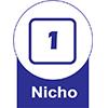 -  Quantidade de nichos